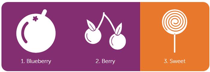 Blueberry Cannabis Flavor
